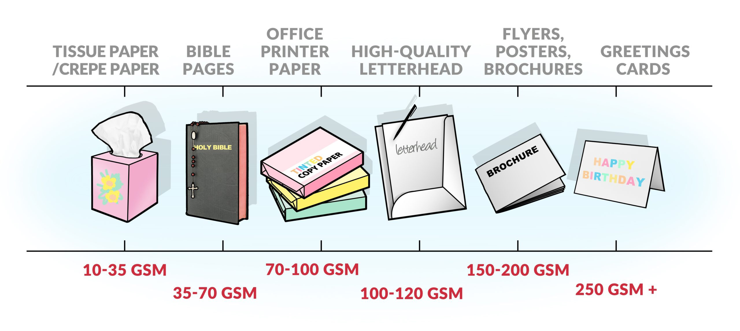 business cards Dublin - paper chart