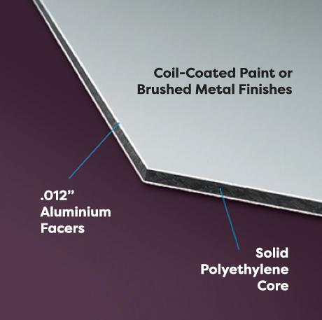 Aluminium Signs structure