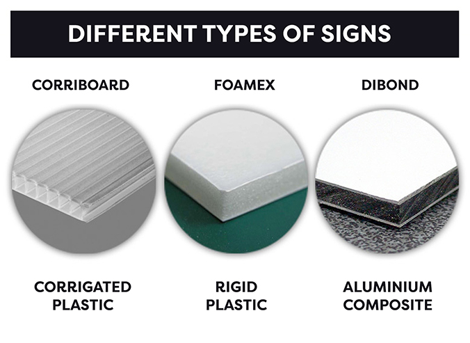 types of plastic signs
