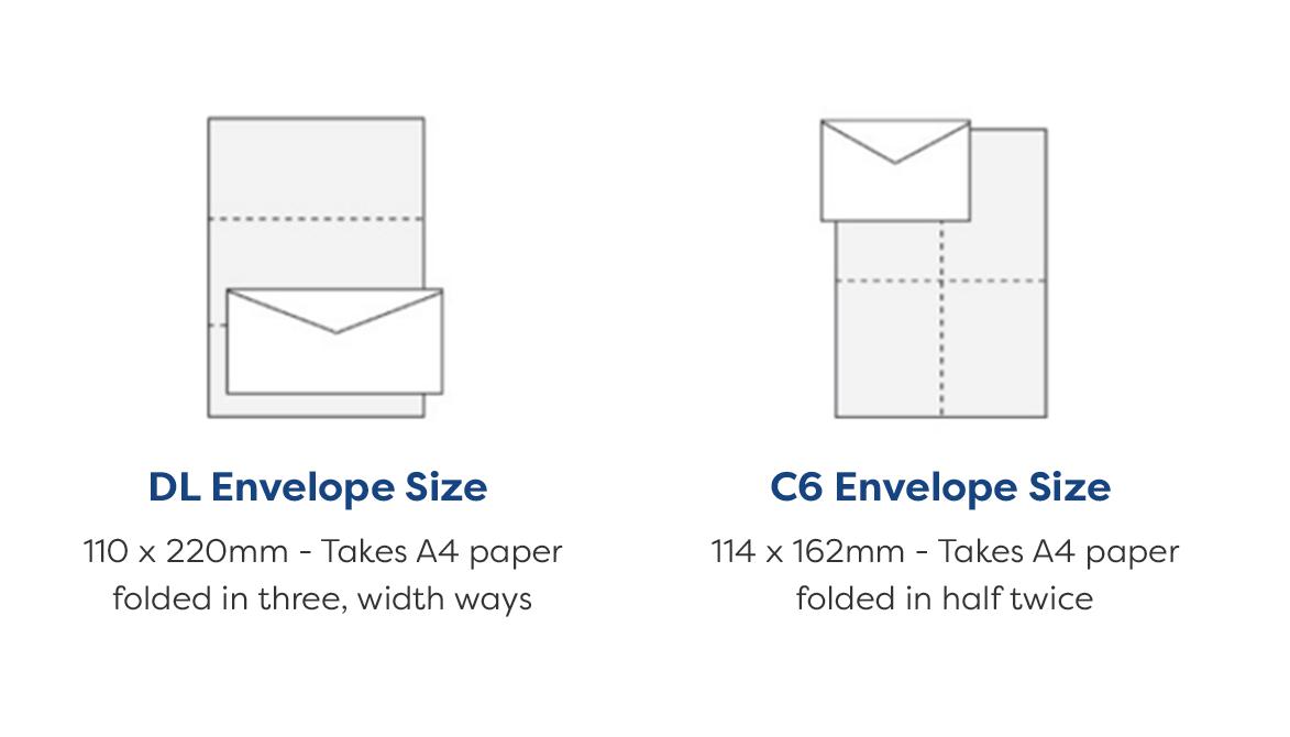 envelope size explained