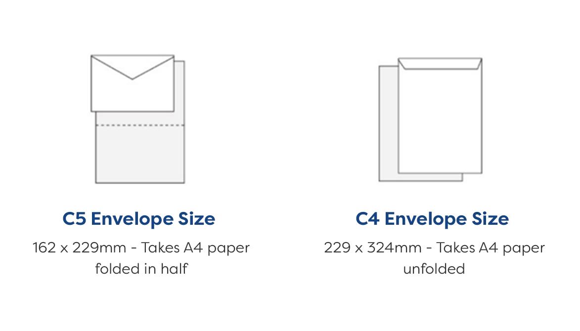 envelopes size explain - print-ready