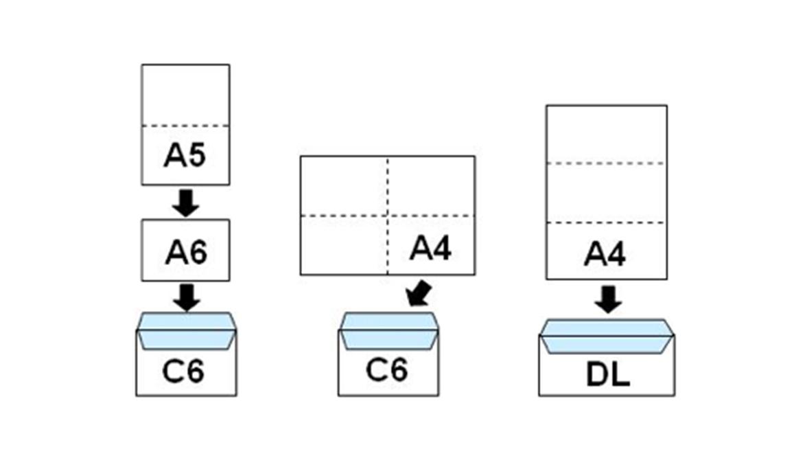 envelopes size explained - print-ready