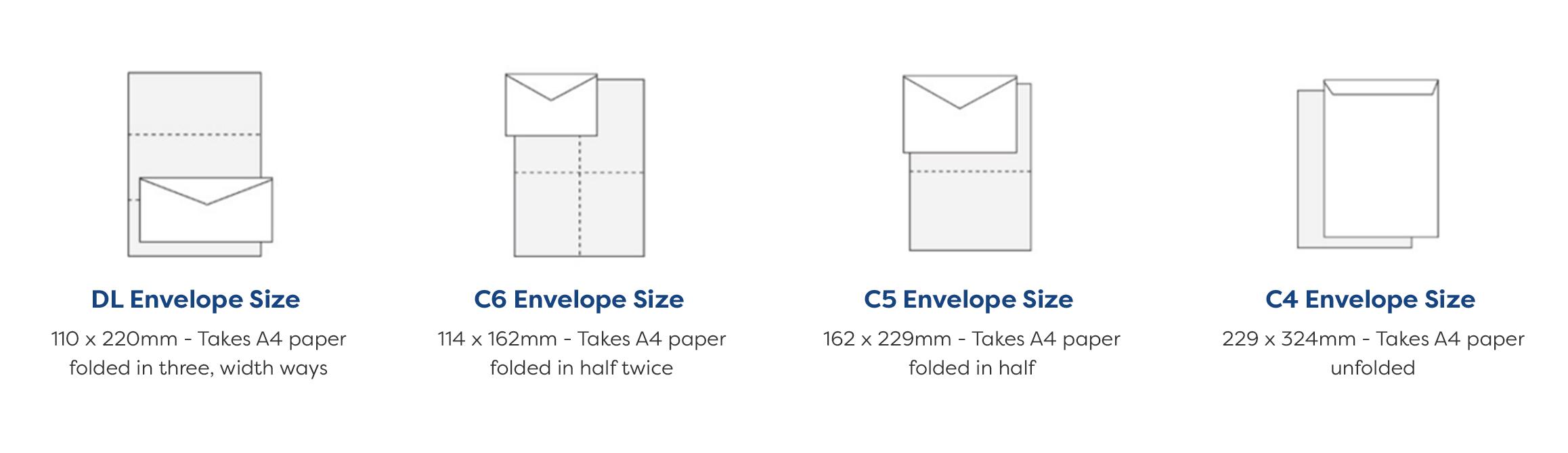 Envelopes Ireland sizes